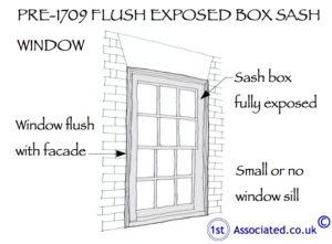 Queen Anne Sash window